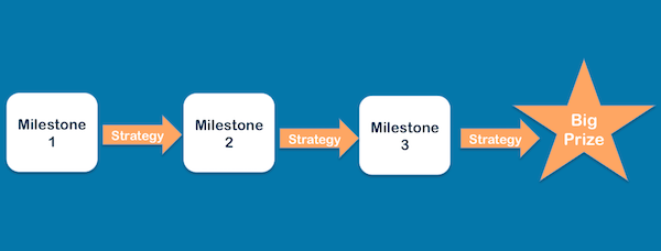 Content Strategy - Image 3