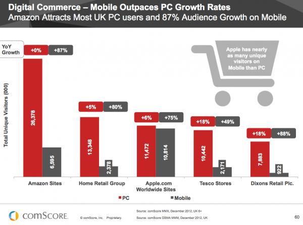 Mobile Usage Stats 2016