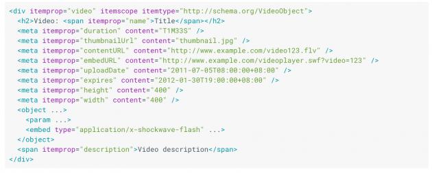 Schema Markup for Videos