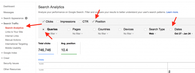 Search Analytics Report