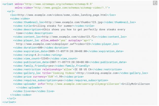 Schema Sitemap for Videos