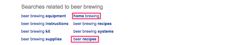 Google Suggested Search Terms