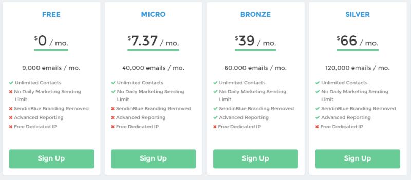 sendinblue-pricing