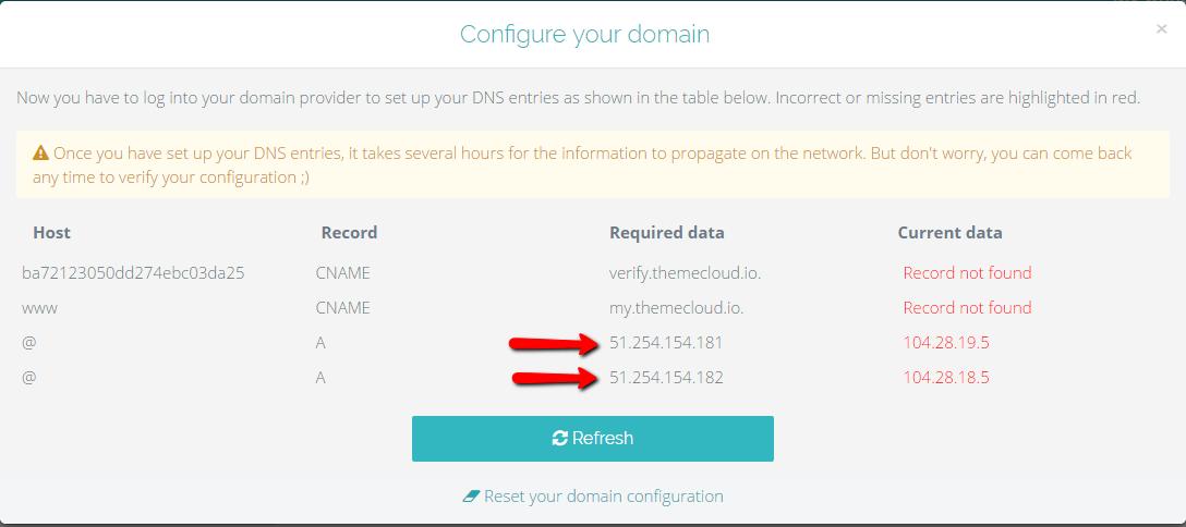 Configure domain - Themecloud