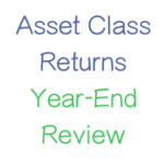 Investment Returns By Asset Class, 2016 Year-End Review