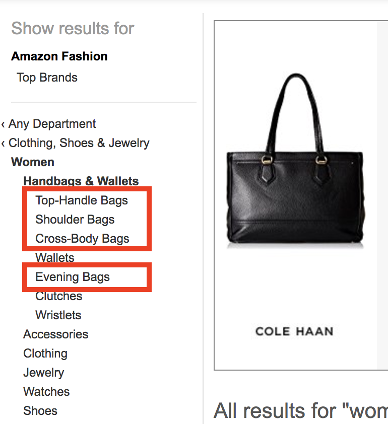 ecommerce keywords amazon
