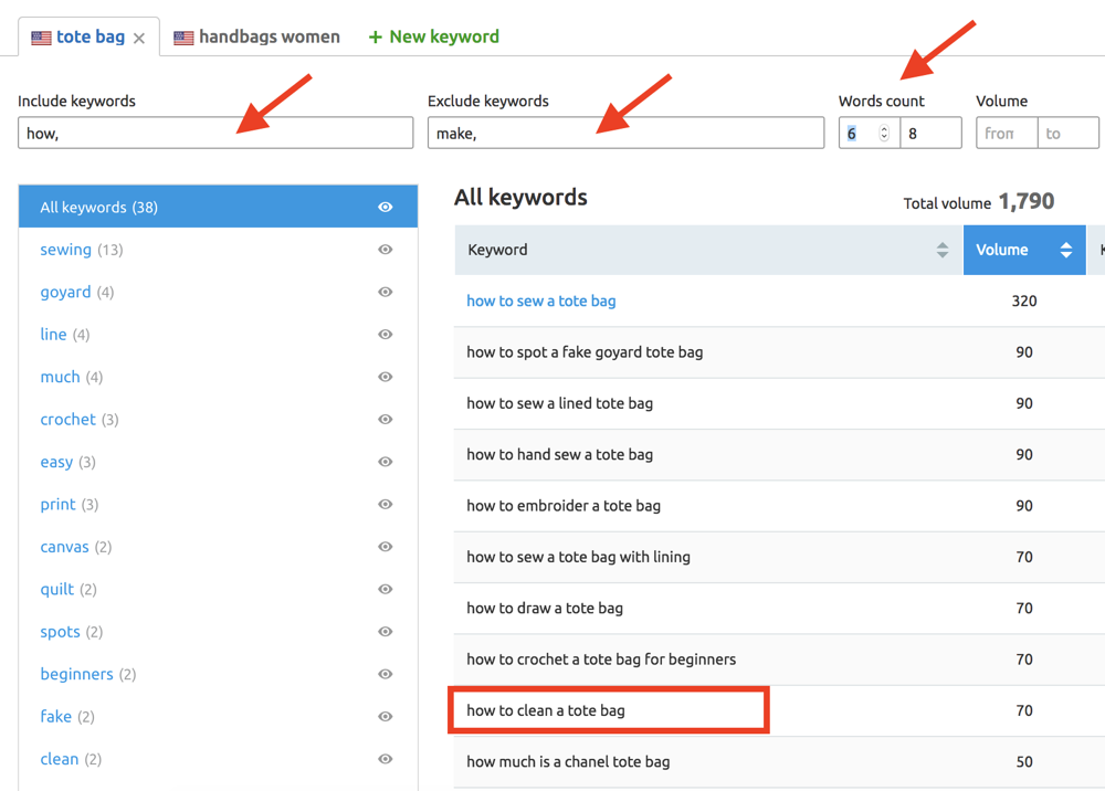 keyword research for ecommerce blogs