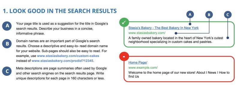 optimize page titles and descriptions