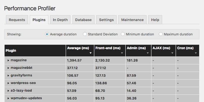 WordPress - WP Performance Profiler
