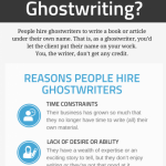 What the Heck Is Ghostwriting? (And Why You Might Want to Do It)