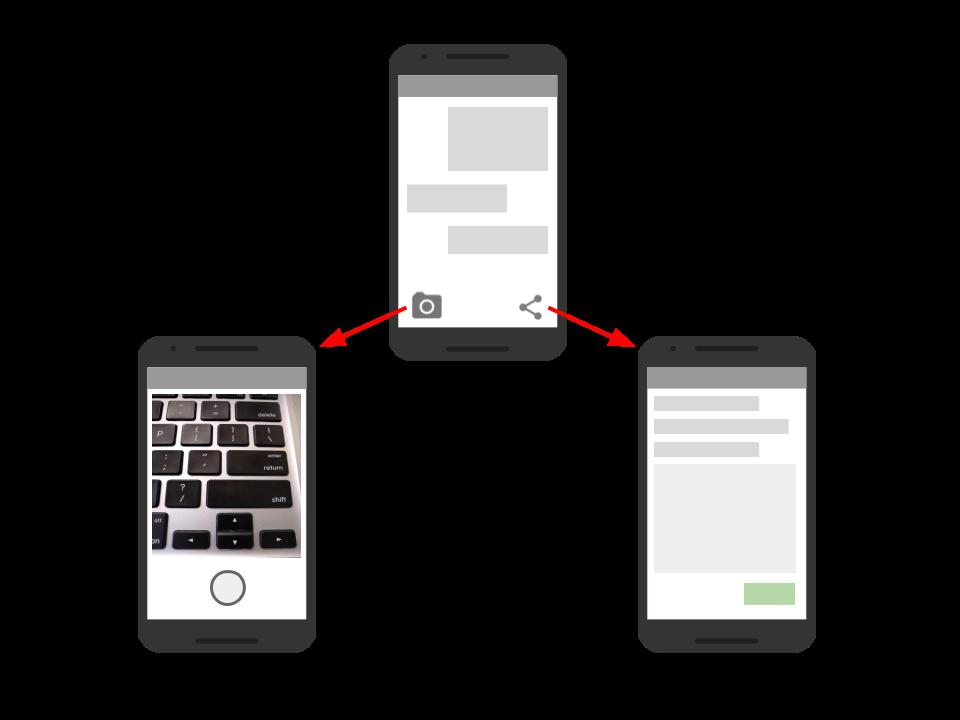 Aplikasi Anda bisa memulai aktivitas yang berbeda