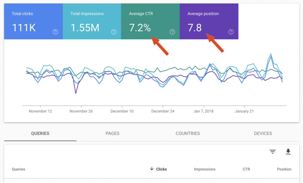 Performance Report - Google Search Console