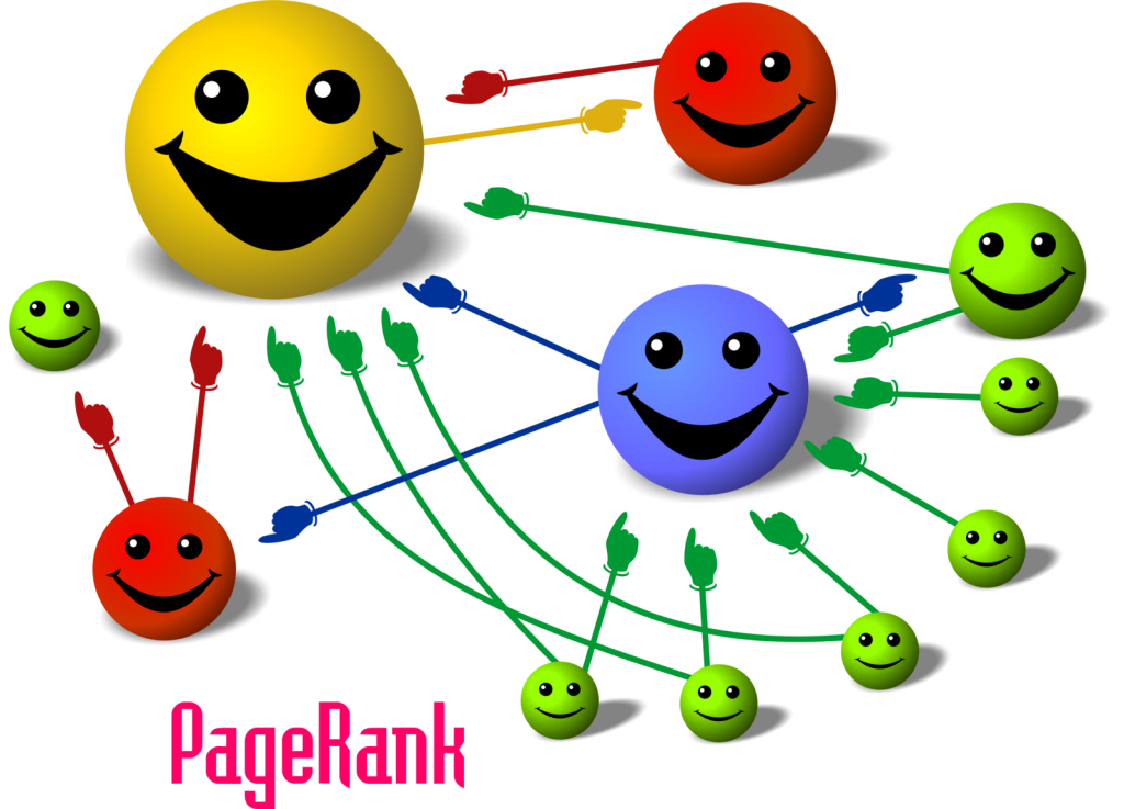 backlinks and pagerank
