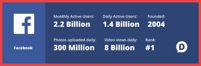 facebook-statistics-april