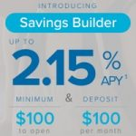 CIT Bank Savings Builder Account: 2.15% APY w/ Monthly $100 Deposit
