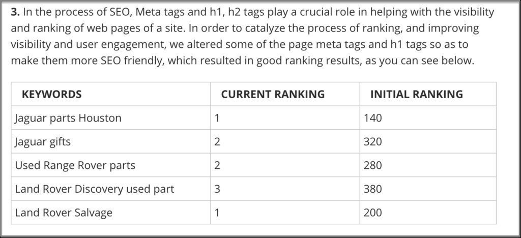 H1 tag impact search engine ranking