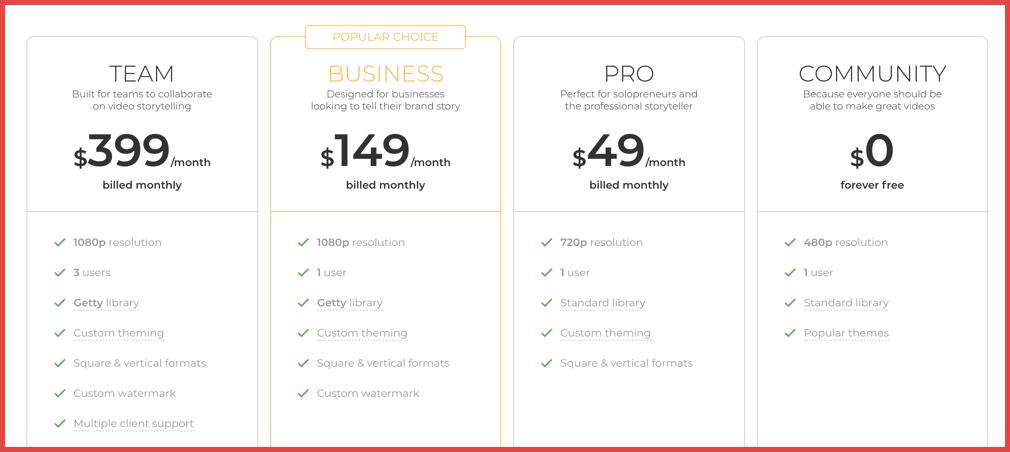 lumen5-pricing