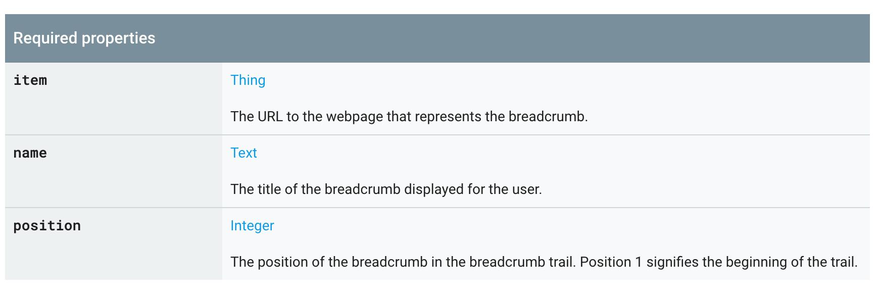 Breadcrumb Schema Properties