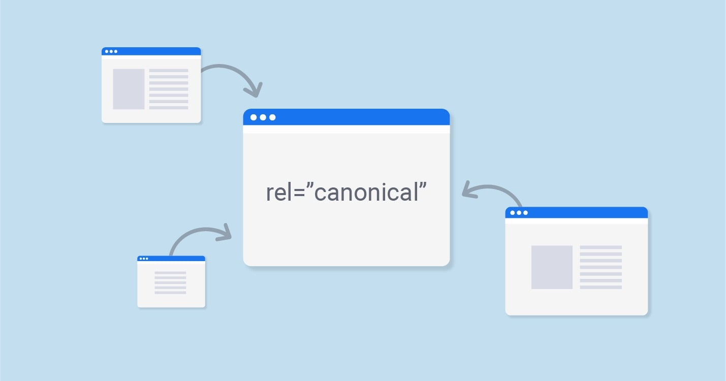 what is a canonical url